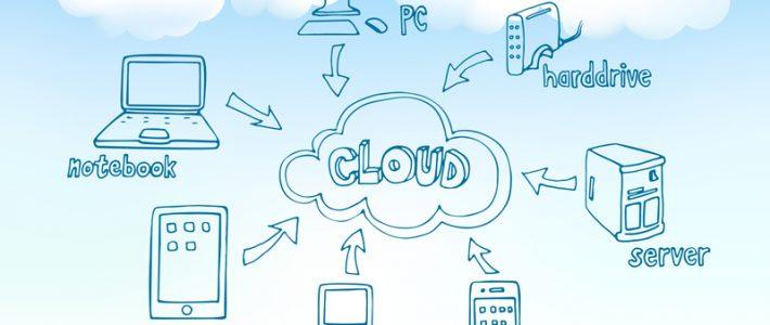 cloud backups mississauga 2